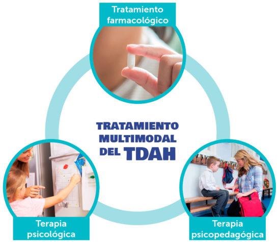 diagnostico_tratamiento